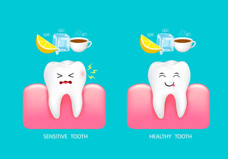 Sensitive tooth to cold, sour and hot. Cute cartoon tooth comparison. Dental care concept, info-graphic of lemon, ice and hot drink.  Illustration isolated on blue background.