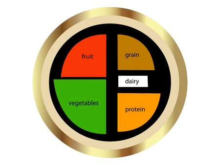 food: New healthy food chart Illustration