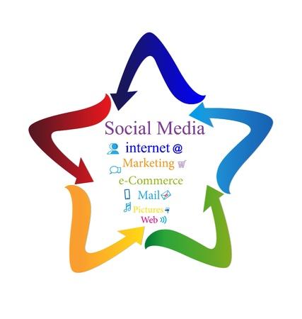 화살표의 별 모양 로고와 소셜 미디어 일러스트