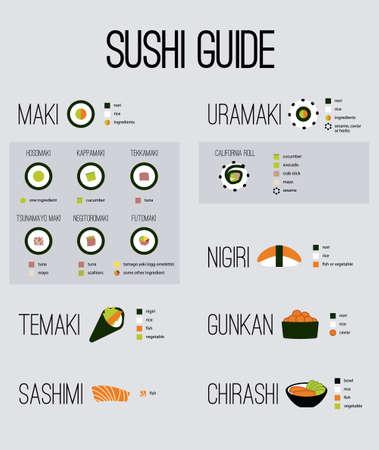 basic guide of japan sushi