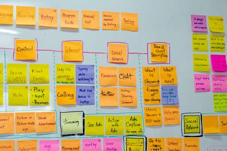 생각의 벽에 다채로운 포스트 그것은, brainstrom