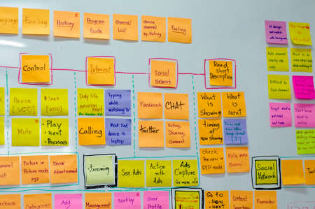 yellow sticky note: colorful post it, brainstrom on idea wall