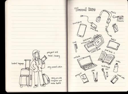 Vliegtuig vlucht reizen kits illustratie, wat je moet voorbereiden en doen aan het licht reizen op het plan