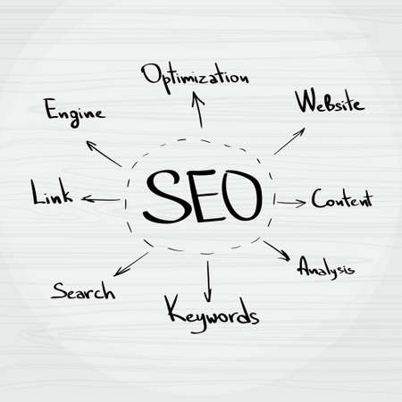 Seo Search Engine Optimization Internet Searching Infographic Illustration