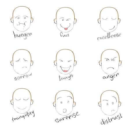 emo��es: Face Smile Emotions Sketch Head Ilustra��o