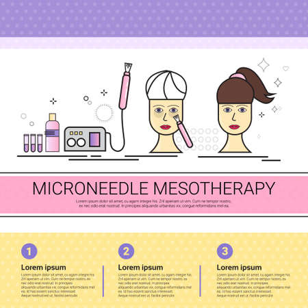 Microneedle Mesotherapy Cosmetology Infographics Salon Medical Cosmetics Procedures Set Banner With Copy Space Flat Vector Illustration Illustration