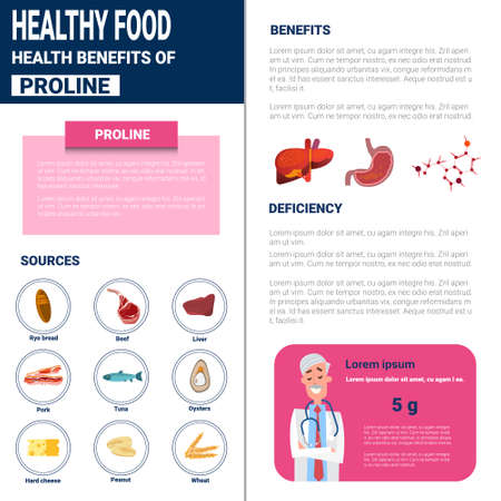 proline: Healthy Food Infographics Products With Vitamins And Minerals Sources, Health Nutrition Lifestyle Concept Flat Vector Illustration