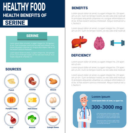serine: Healthy Food Infographics Products With Vitamins And Minerals Sources, Health Nutrition Lifestyle Concept Flat Vector Illustration