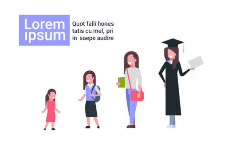different ages student elementary school girl secondary schoolgirl students university graduate stages growing up woman scharacter copy space flat vector illustration