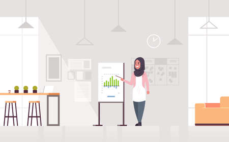 arab businesswoman presenting financial graph on flip chart arabic business woman making presentation concept modern co-working center office interior horizontal full length vector illustration