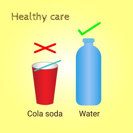 carbonated beverage: Cola soda and water in bottle, Healthy care.