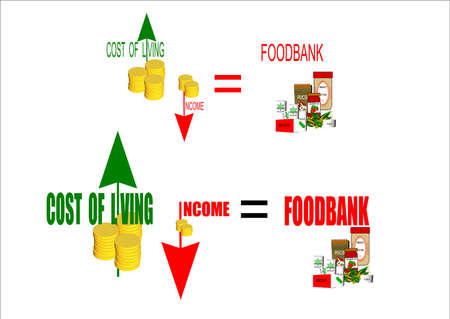 food: foodbank illustration of the times