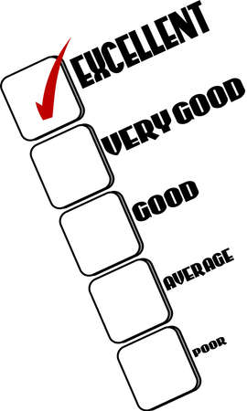 performance card rating