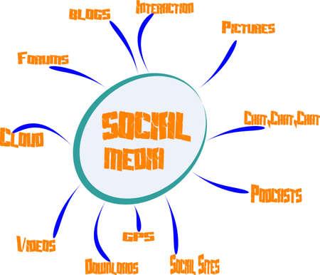 social media circle Stock Vector - 11874442