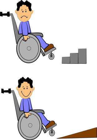jongen in een rolstoel over wit