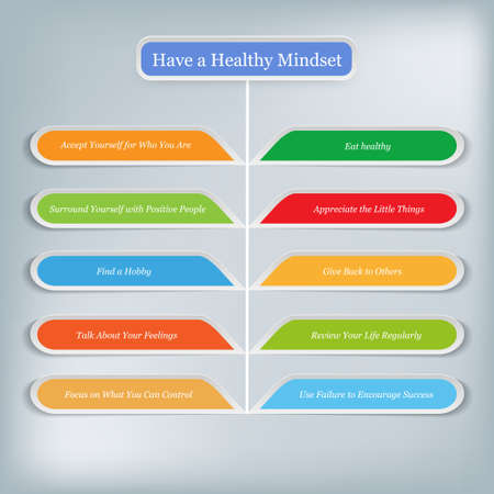 mindset: Healthy mindset concept infographics with bright colors and shadows Illustration