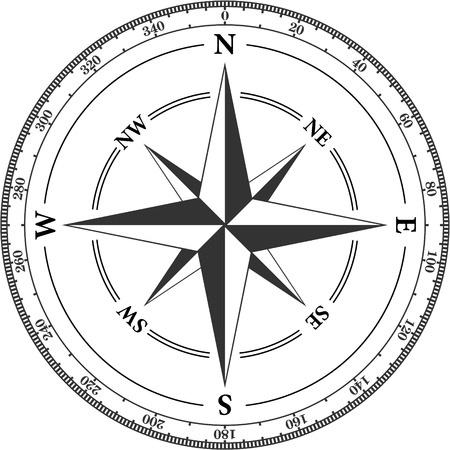 Vintage compass navigation dial on white background. With directions North, North-West, North-East, East, South, South-West, South-East and West.