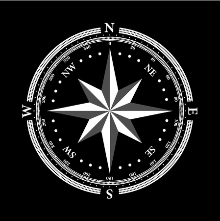 Vintage compass navigation dial on black background. With directions North, North-West, North-East, East, South, South-West, South-East and West.