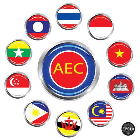 ASEAN 경제 공동체, AEC 일러스트