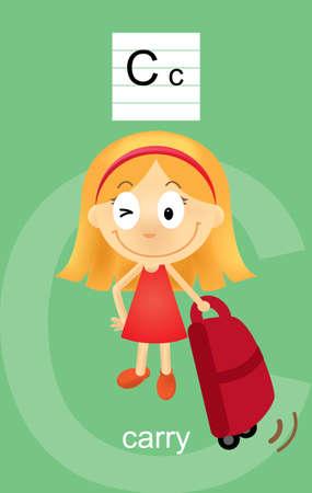 verb: Character C Cartoons