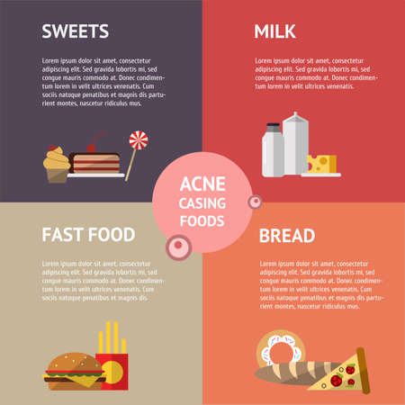 woman washing hair: Foods causing acne info graphics illustration. Vector illustration