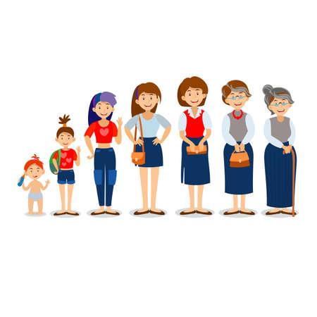 Generaciones mujer. Personas generaciones a diferentes edades. Todas las categorías de edad - infancia, niñez, adolescencia, juventud, madurez, vejez. Etapas de desarrollo. Vector Ilustración de vector