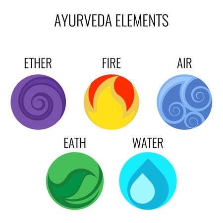 Ayurveda vector elements and doshas icons isolated on white 免版税图像 - 75001305