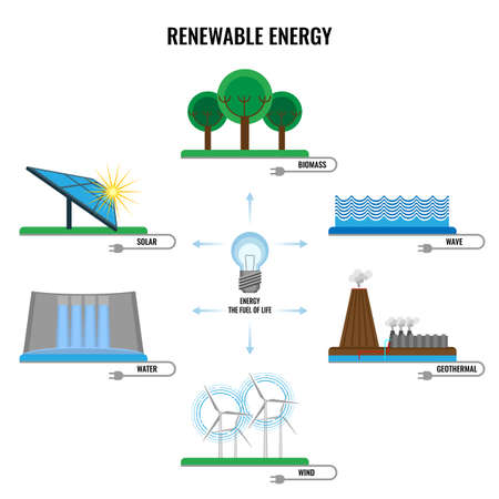 Renewable energy colorful signs vector poster on white Illustration