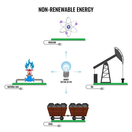nonrenewable: Non-renewable energy types colorful vector poster on white