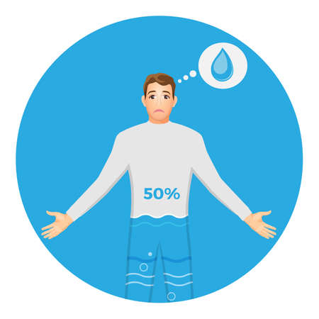 Human with water content percentage. High level of dehydration with sad face