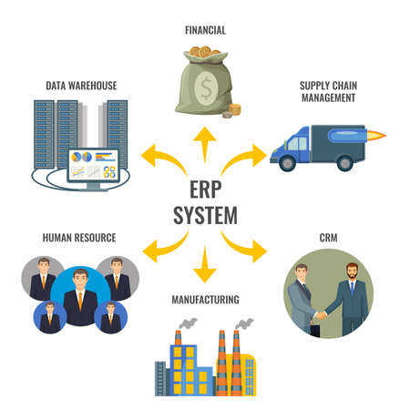 Enterprise resource planning ERP integrated management Ilustração