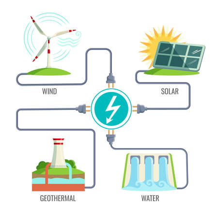 Fossil fuels and set of generation energy types icons Vektorové ilustrace
