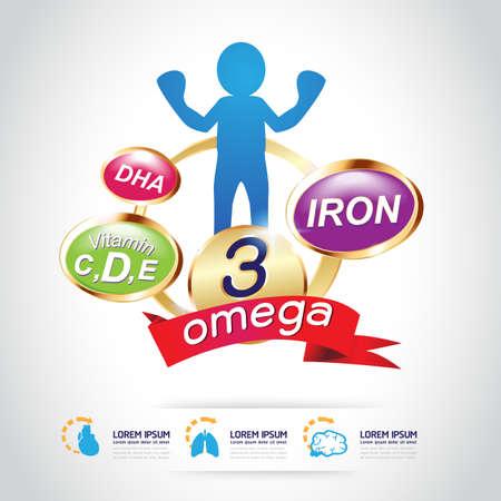 Kids Calcium and Omega 3 Vitamin Concept