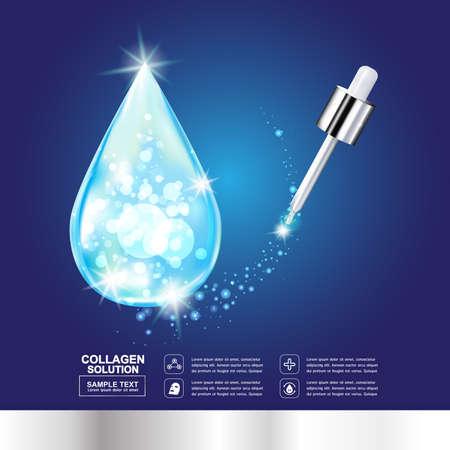 Collagen Serum Template, Concept Skin Care