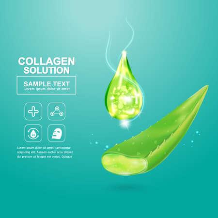 collagen: Collagen Serum Aloe Vera and Vitamin Background
