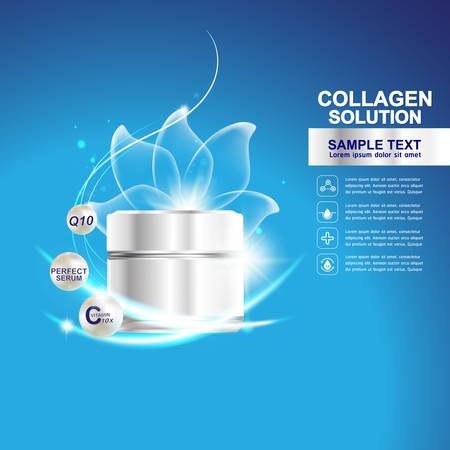 El colágeno y Suero Antecedentes Cuidado de la piel concepto cosmético para la piel.