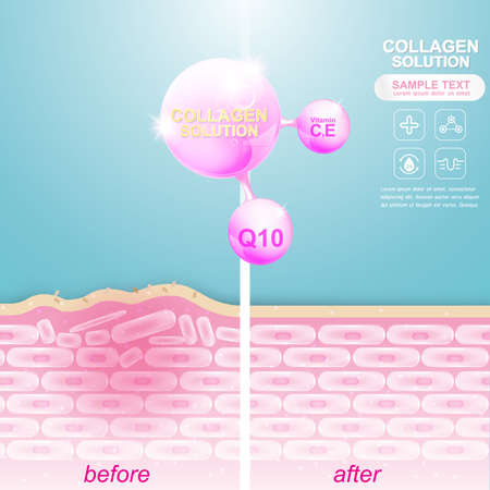 Collagen Serum i witaminy, tło, Pojęcie Pielęgnacja kosmetyczna.