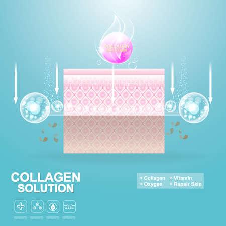 piel humana: El colágeno y la solución de suero gota Antecedentes La vitamina Cuidado de la Piel concepto cosmético. Vectores