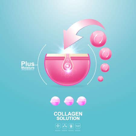 Bescherm huid en reparatie of collageen serum en vitamine reparatie huid.