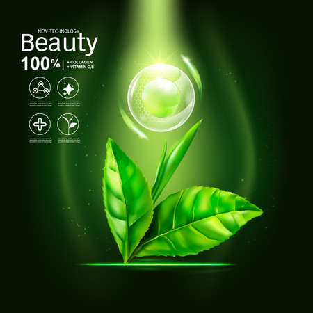 Skin Care Products template design