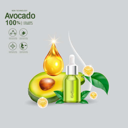 Avocado Collagen Solution Serum and Vitamin Background Skin Care Cosmetic Vector concept.