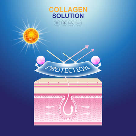 Collagen Solution Serum and Vitamin Background Skin Care Cosmetic Vector concept. Ilustracja