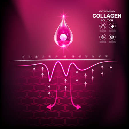 Collagen Serum or Vitamin Drop and Active Skin, Vector Background for Cosmetic Products.