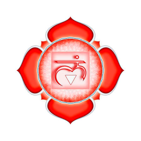 kundalini: The Base Chakra