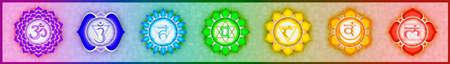 tantra: The Seven Main Chakras