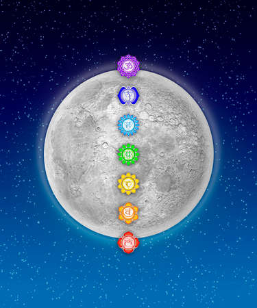throat chakra: Chakras And Moon
