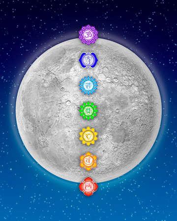 crown chakra: Chakras And Moon