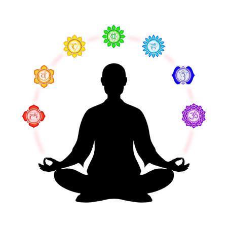 Meditation With Chakras photo