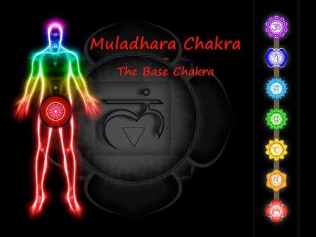 muladhara: The Base Chakra