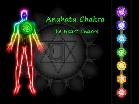 kundalini: The Heart Chakra